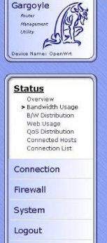 Controlling Internet Data Usage with Gargoyle Router