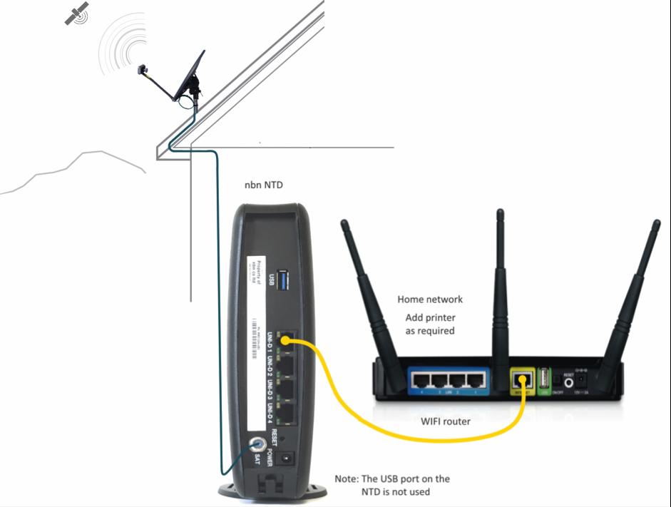 satellite multiswitch wiring diagram direct tv genie
