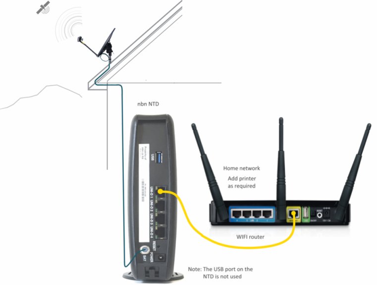 router connection schematic tv with wireless router with cable connection diagram