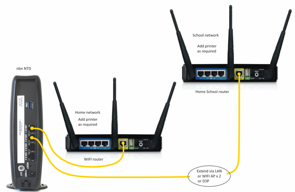 how to connect modem and router wireless