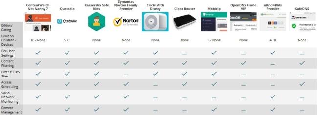 PC net monitoring info